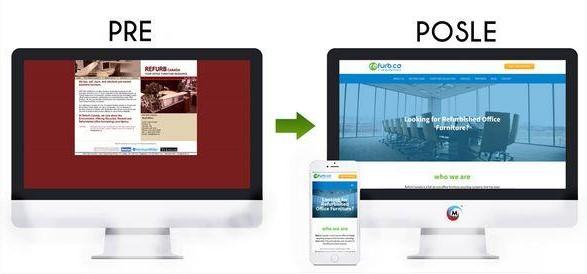 izgled-sajta-pre-posle-redizajna-marketing-srbija-msrbija